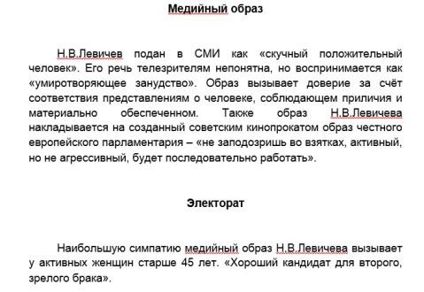 levi_predl